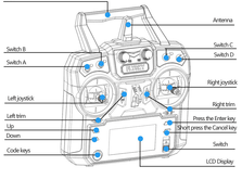 6-канальная радиоаппаратура FlySky i6 с приемником RA6B-фото 9
