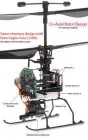 Вертолет Nine Eagles Combat Twister 2.4 GHz-фото 5