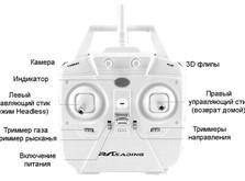 Квадрокоптер на радиоуправлении RC Leading 123GWH с камерой Wi-Fi 720p и оптической стабилизацией-фото 1
