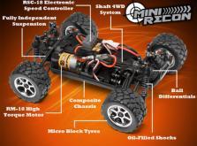 Автомобиль HPI Mini Recon Monster Truck 4WD 1:18 2.4GHz EP (RTR Version)-фото 5